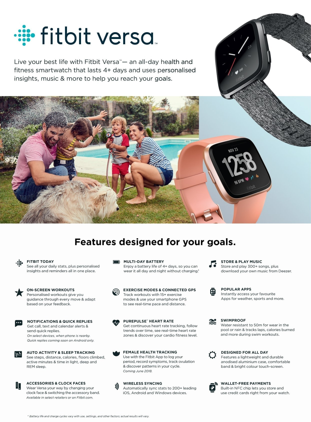 Fitbit Versa Black Info Specifications Page 1